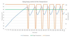 bangbang_control